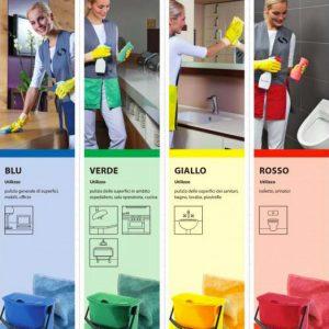 Conosci il sistema di codice colore nelle Pulizie?